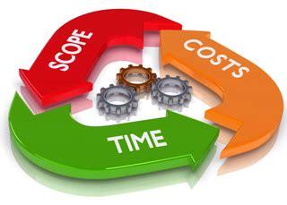 Effective earned value management - PMI